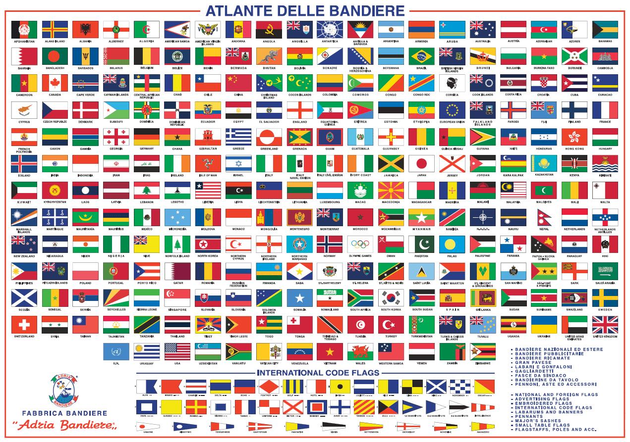 Atlante delle bandiere